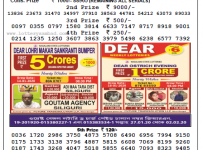 Lottery Sambad 11 55 AM Result 19 January 2020