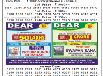 Lottery Sambad 8 PM Result 19 February 2020