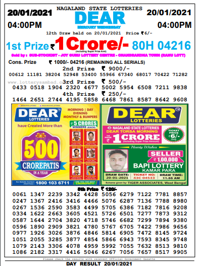 Lottery Sambad 4 PM Result 21 January 2021